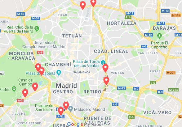 Mapa de radares de Madrid
