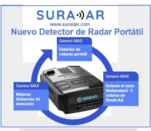 Detector portátil MAX de Genevo